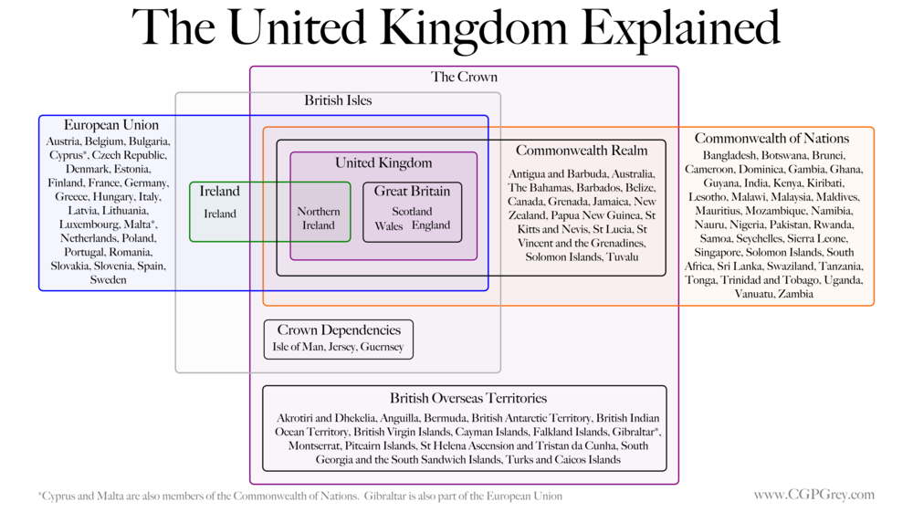 United Kingdom Venn Diagram Greys Blog Filtered By Fnurl